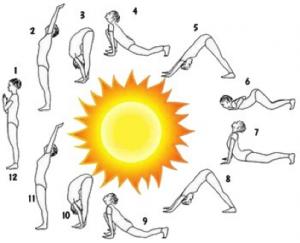 Guerina Pellizzi - Studio Pleinement Yoga - Salutation au soleil